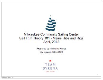 Sail Trim Theory 101