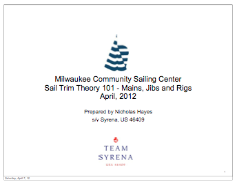 Sail Trim Theory 101