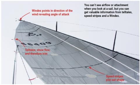 Upwind Sail Trim
